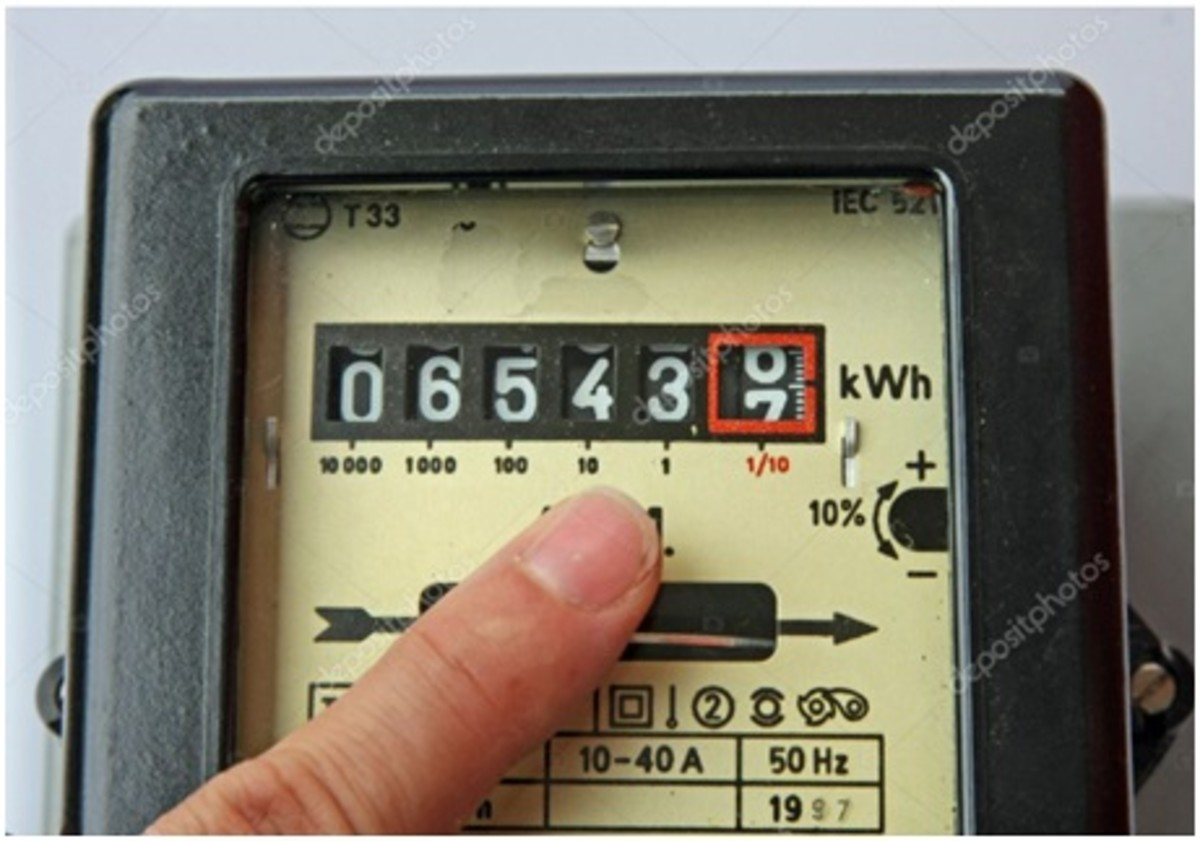 Electricity Meter with kWh Indicators