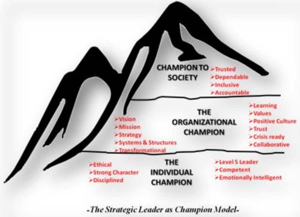 The Champion: A Model for 21st Century Strategic Leadership