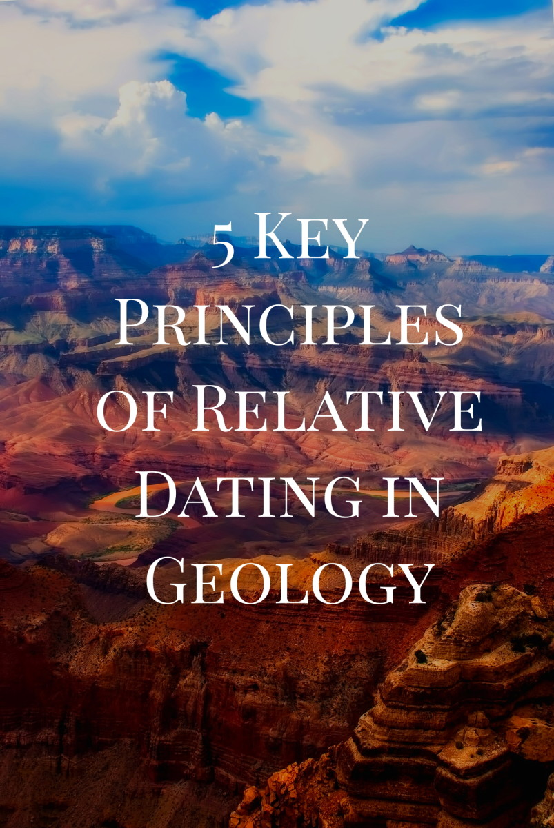 principles of relative age dating