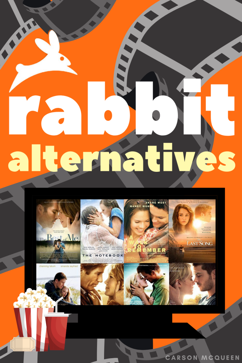 10 Sites Like Rabb.it—Stream Videos With Friends