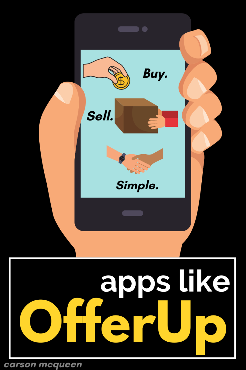10 Apps Like OfferUp: Best Buy and Sell Apps