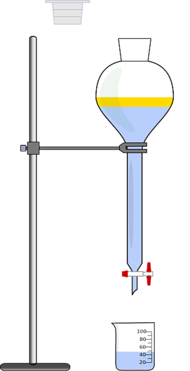What Is Titration? The Three Types of Titration Explained