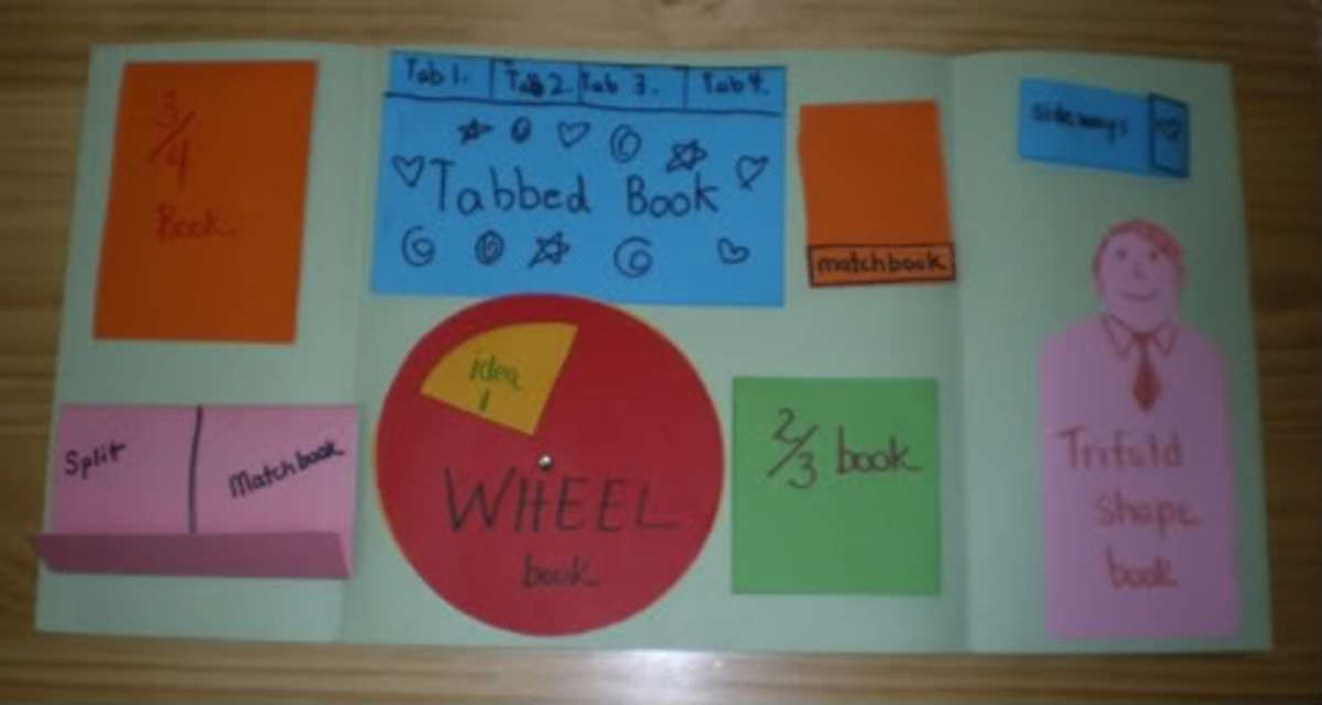 How to Plan a Lapbook | WeHaveKids