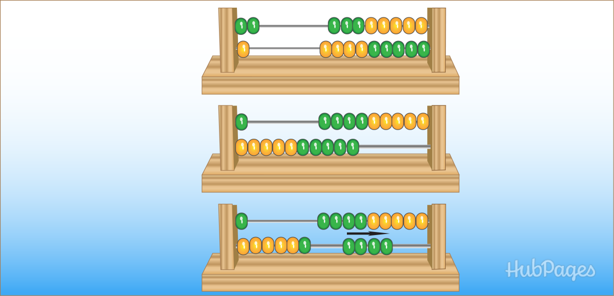 You can add some pretty big numbers on an abacus!