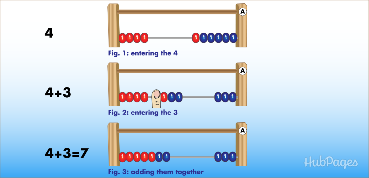 How to Use an Abacus to Teach Kids Math | WeHaveKids