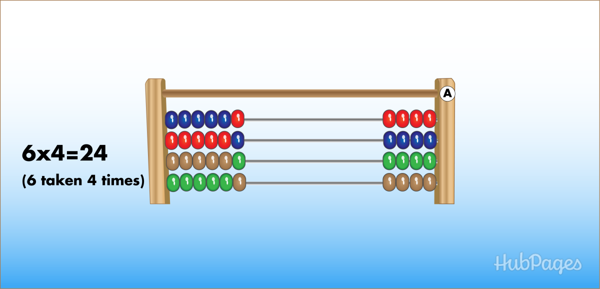multiplication on the abacus