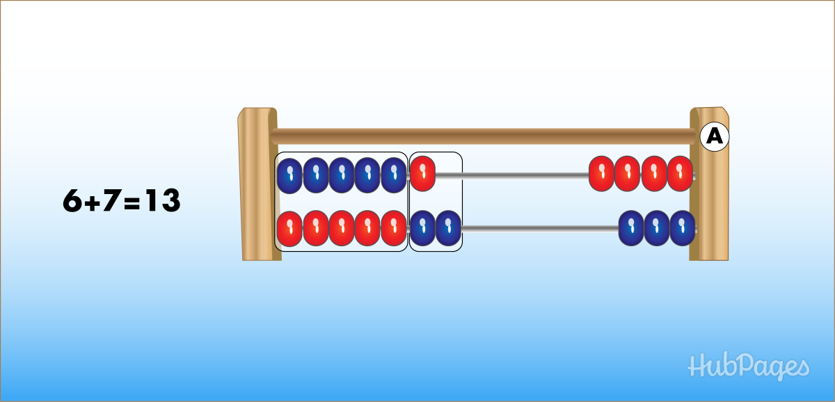 Abacus and arithmetic.