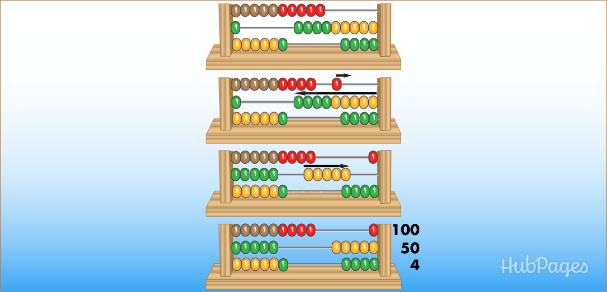 Done! The abacus is a great tool to help kids learn math.
