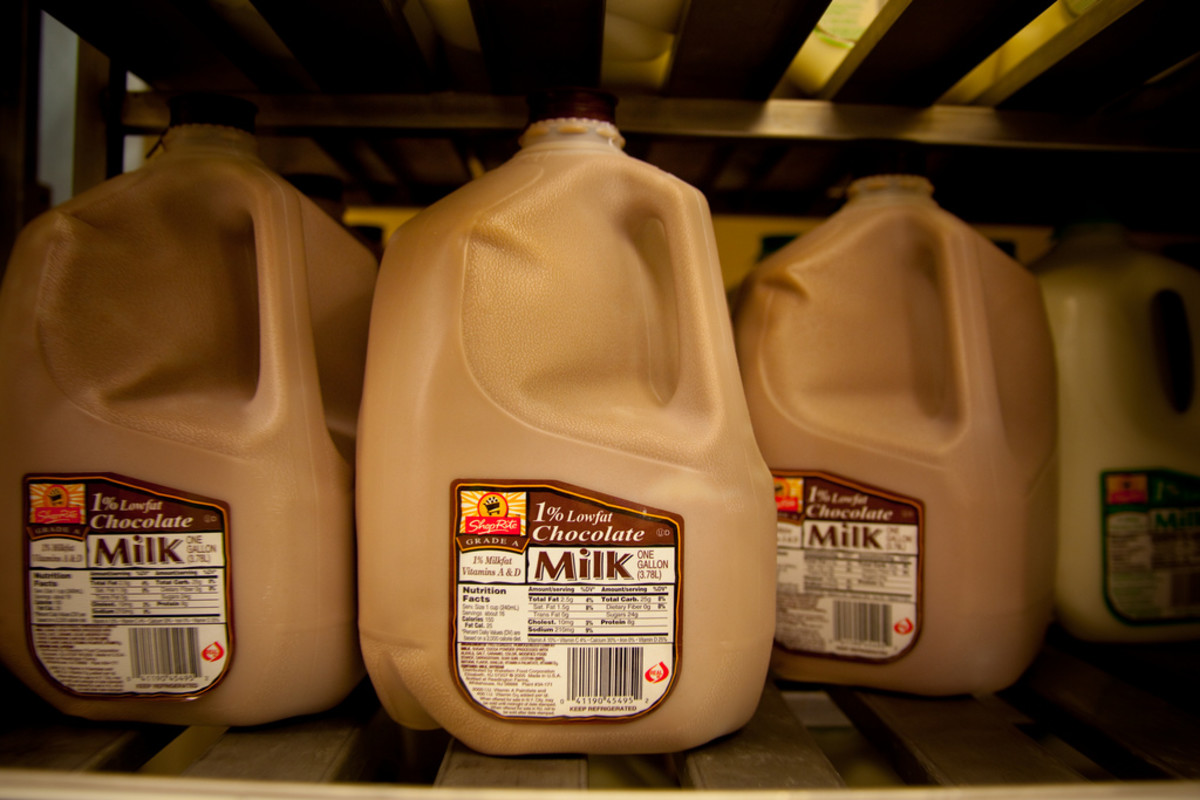 Is Chocolate Milk healthy?