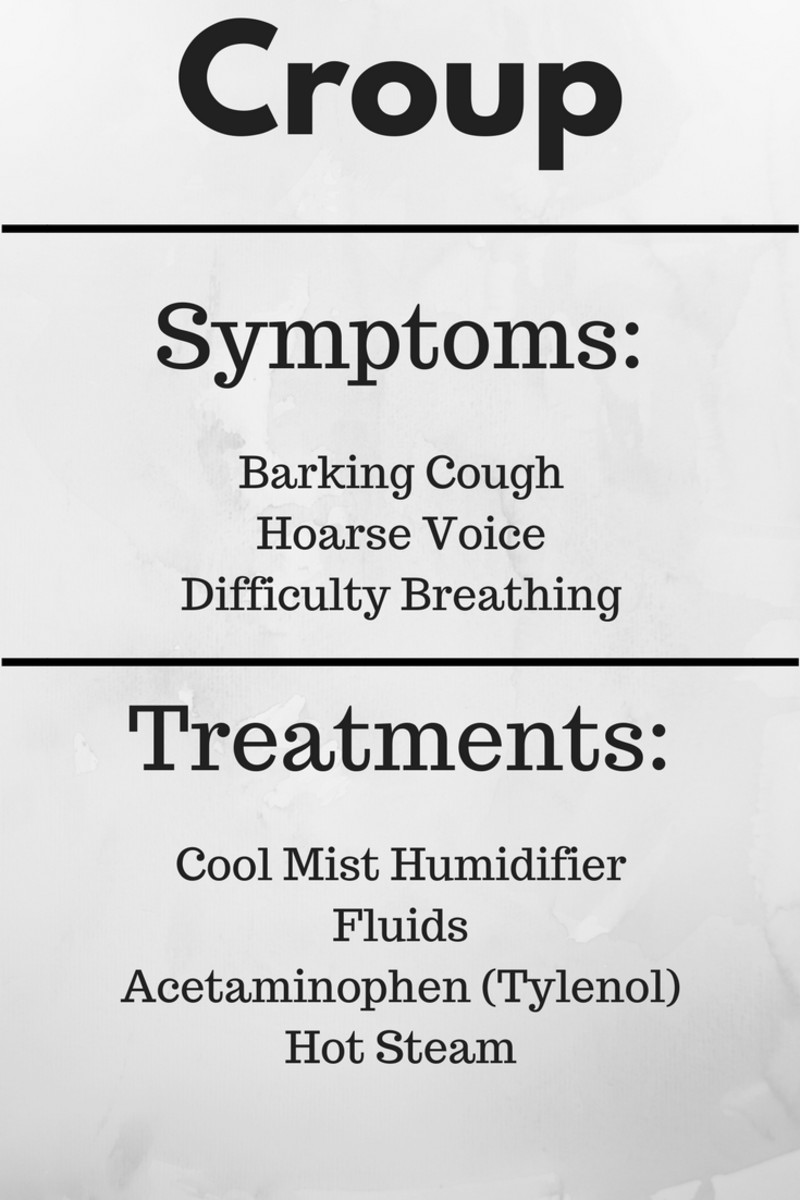 Croup Symptoms and Treatments