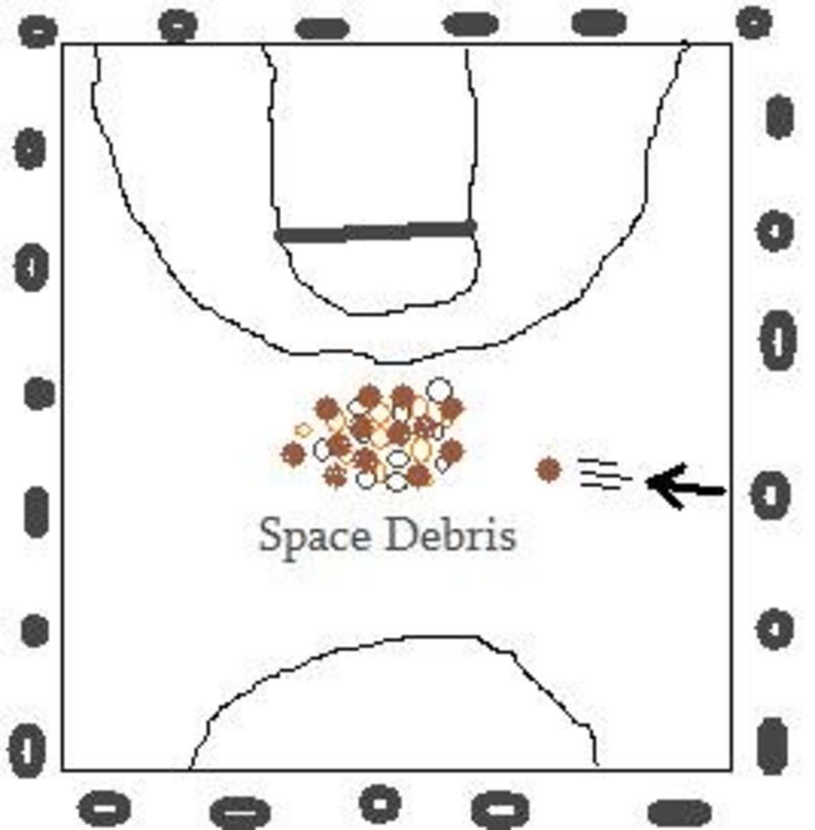 Space Clean-Up Diagram: One kids throws a ball at the group of balls and objects just like a pool cue ball breaks the group of balls at the beginning of the game.