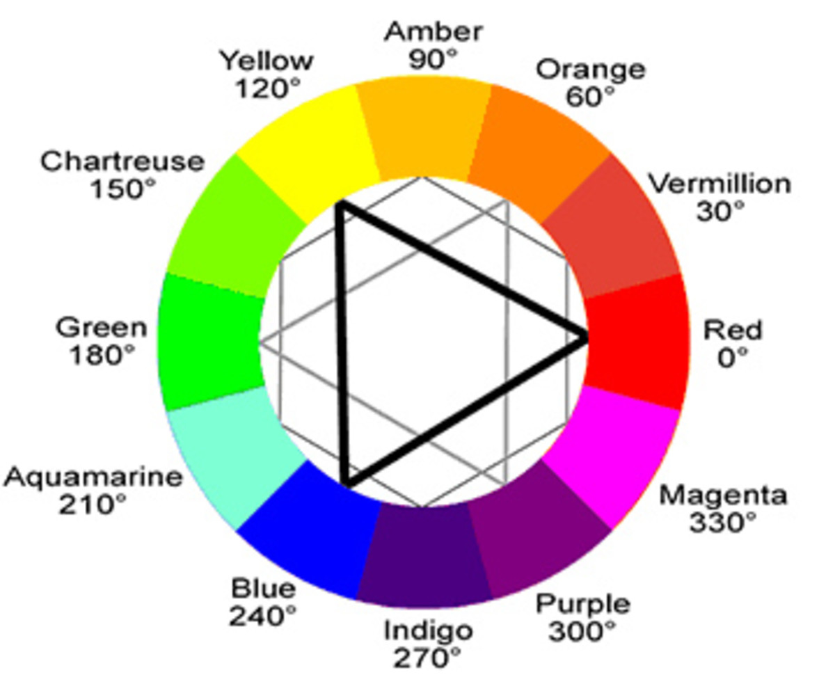Color Wheel Illustrating Primary Secondary And Intermediate Colors
