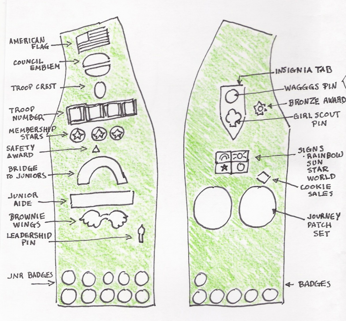 Diagram for Junior Girl Scout badge placement on a vest.