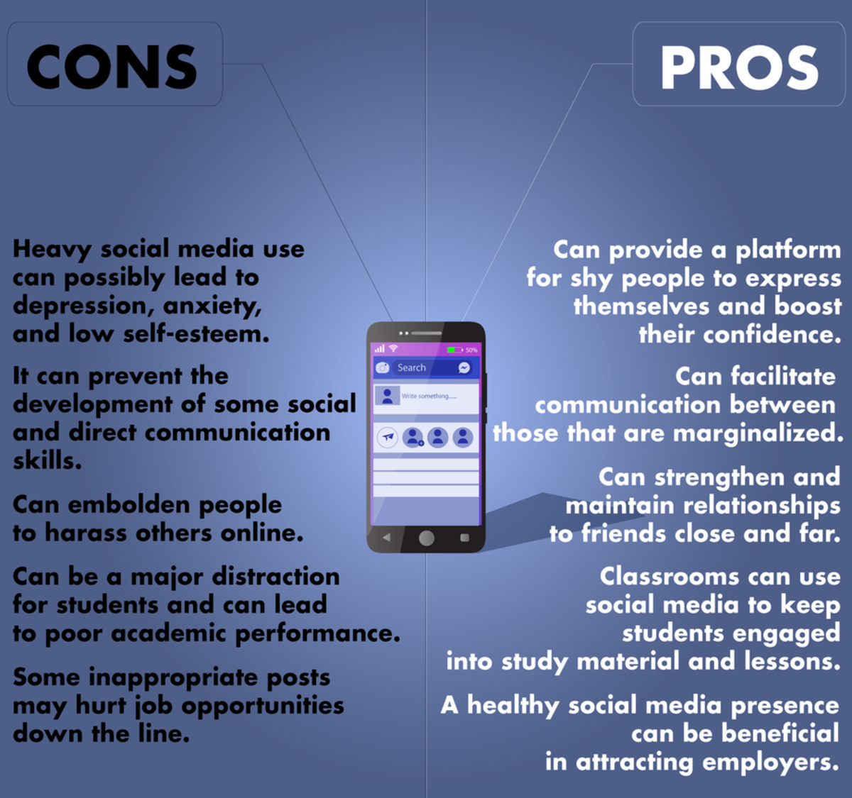 Here is a rundown of the pros and cons social media can have on teens.