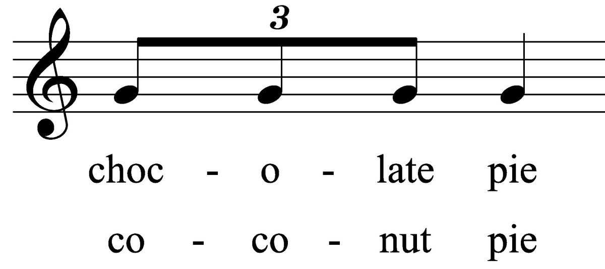 A triplet is a grouping of three notes that equal one count. Here is a triplet and a quarter.