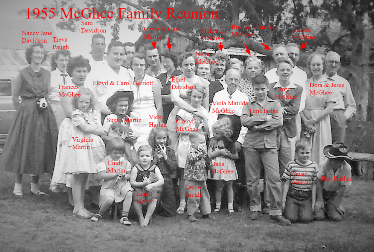 My cousins helped me with the names on this 1955 family reunion picture. Using the screenshot capability, I labeled the photo and put it online and the original too.