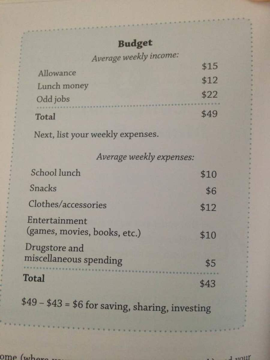 Sample budget for allowance or money earned