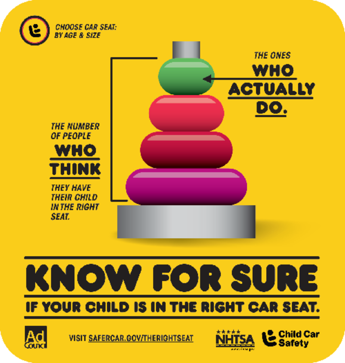 The Basics Of Car Seat Safety Wehavekids