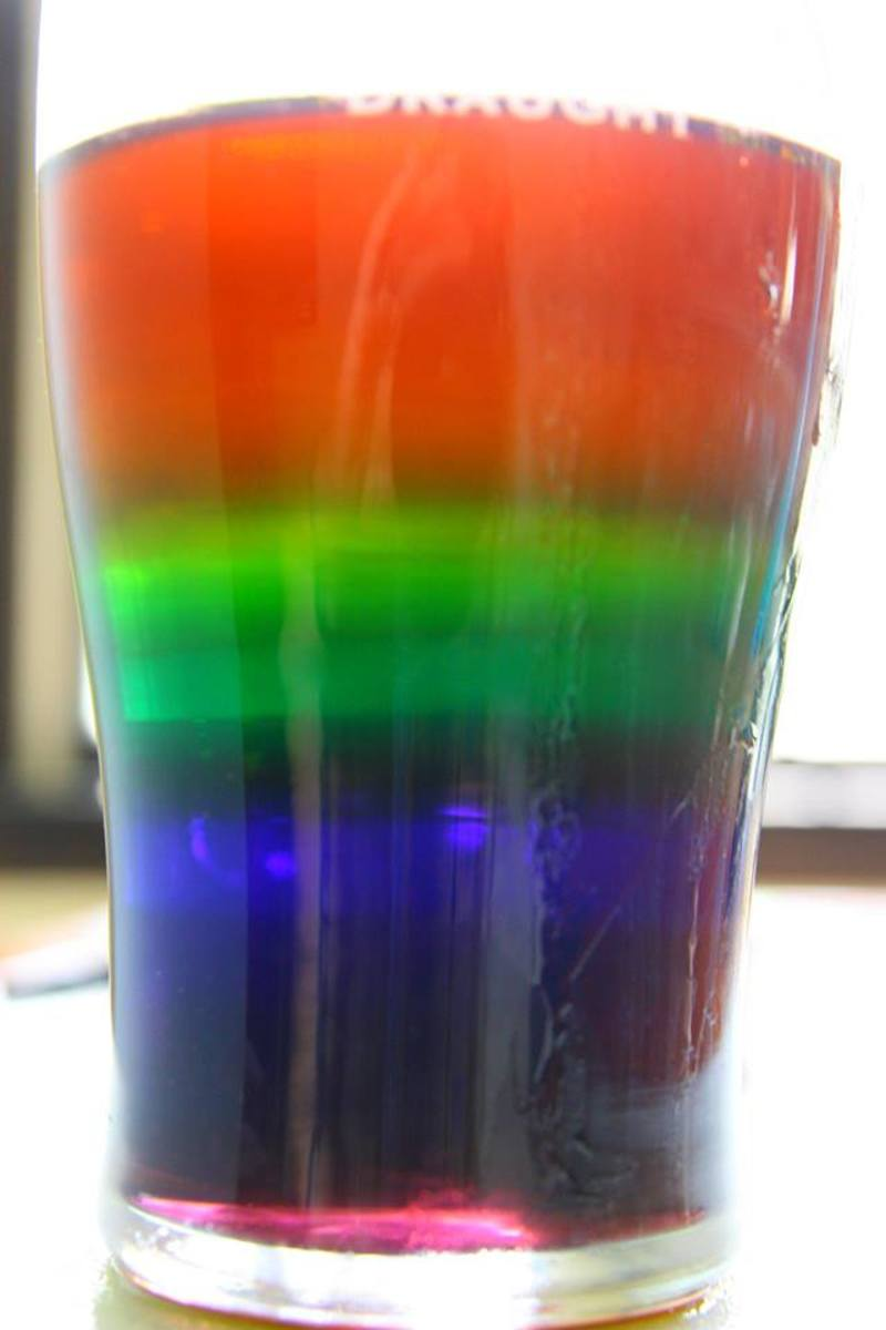 Create a rainbow in a glass using density!