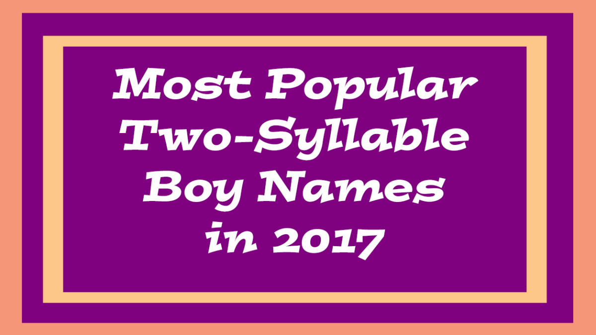 The 15 most popular boy names in 2017