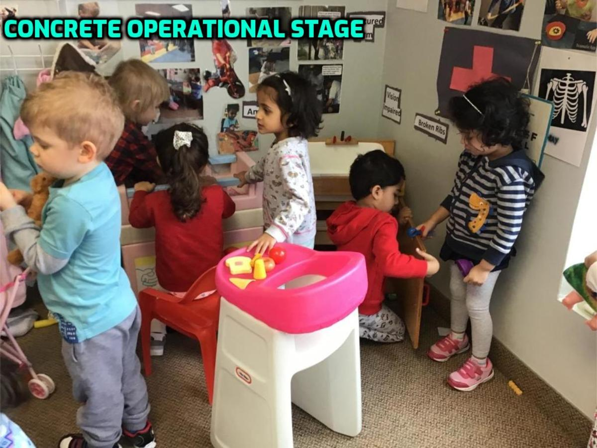 Children begin to think abstractly during the concrete operational stage.