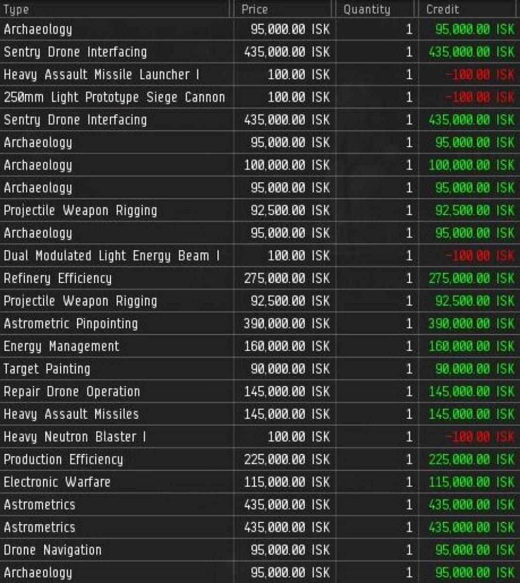 An examples of transactions made in EVE Online.  The green shows ISK earned, while the red shows ISK spent.