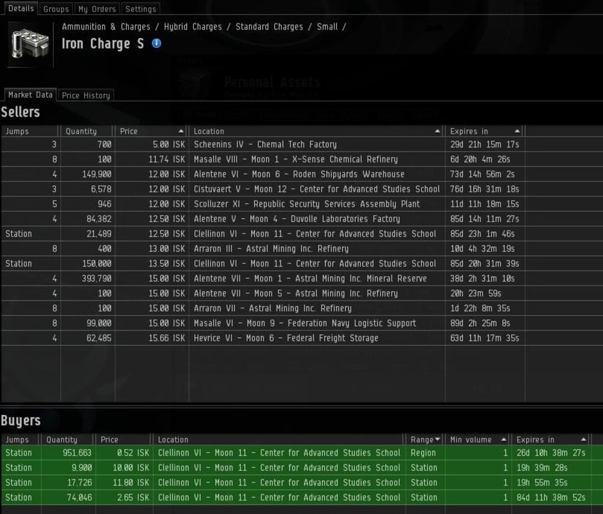 A listing of all of the buy and sell orders for an item on the market in EVE Online.