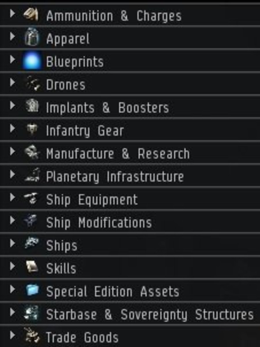 The major categories of the market in EVE Online.