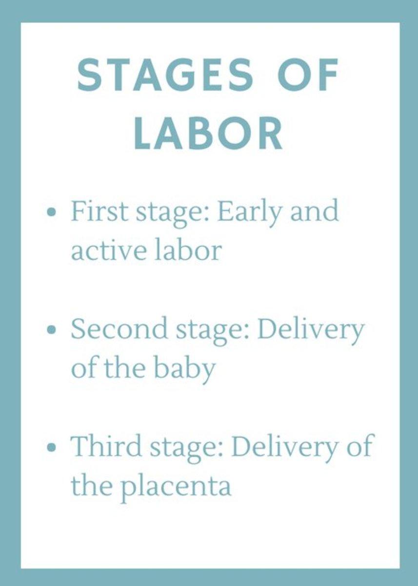 Ways to Help Labor Progress | WeHaveKids