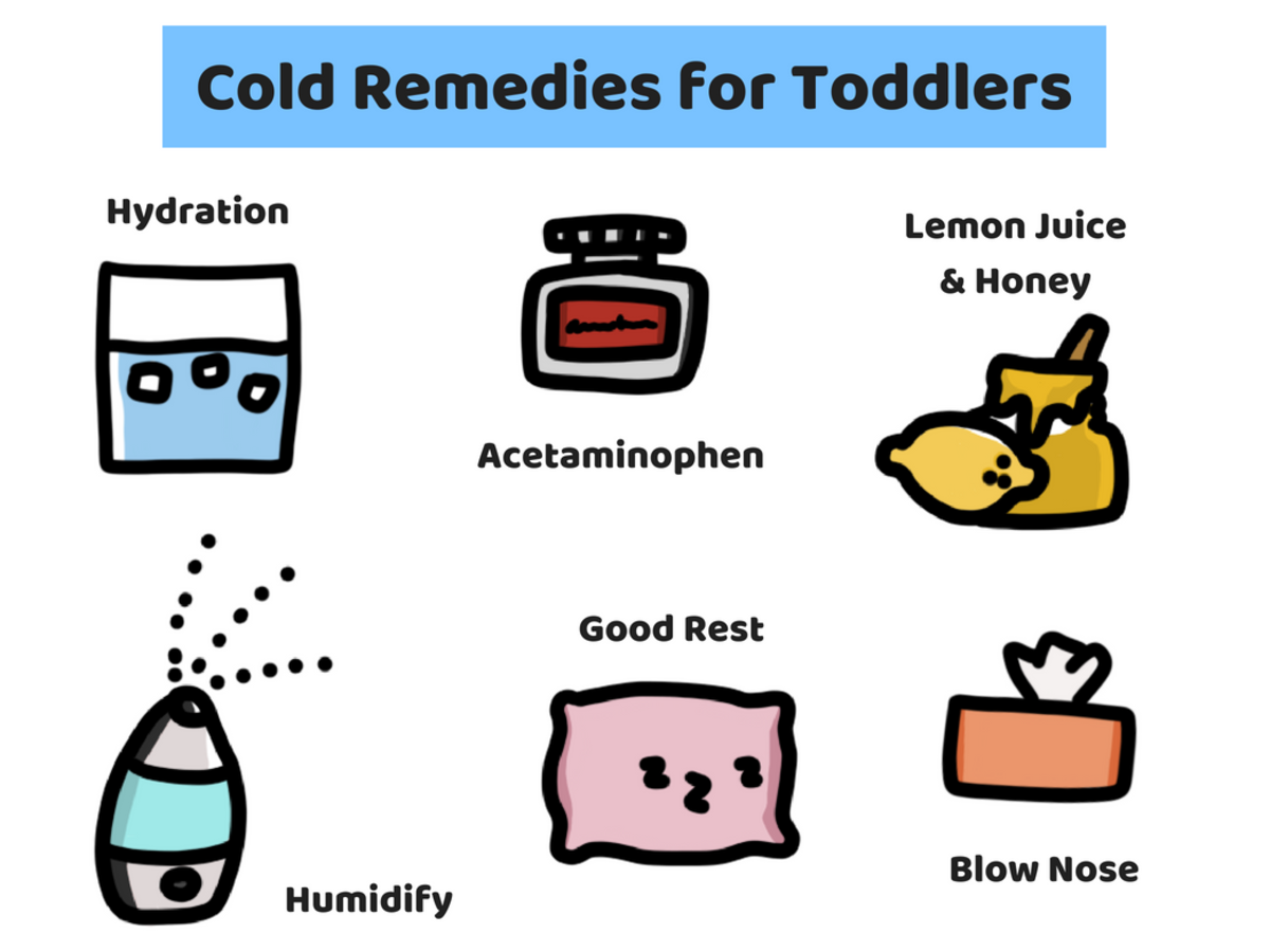Here are a few easy ways to help your toddler recover from their cold more quickly!