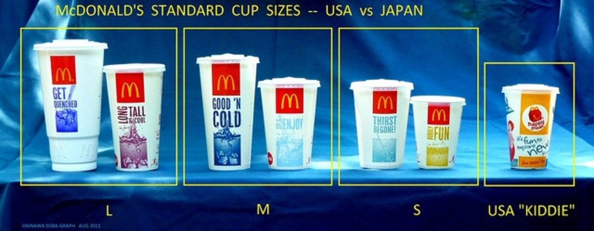 Comparison of Drink Sizes in America and Japan. Japanese sizes are much smaller.