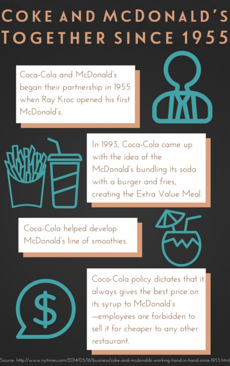 Coca-Cola has been working with McDonald's since 1955.