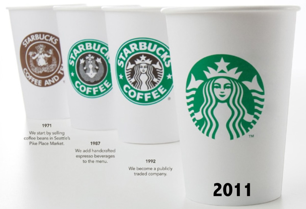 An interesting evolution of the Starbucks logo. Click through to the source for some background information on this transformation.