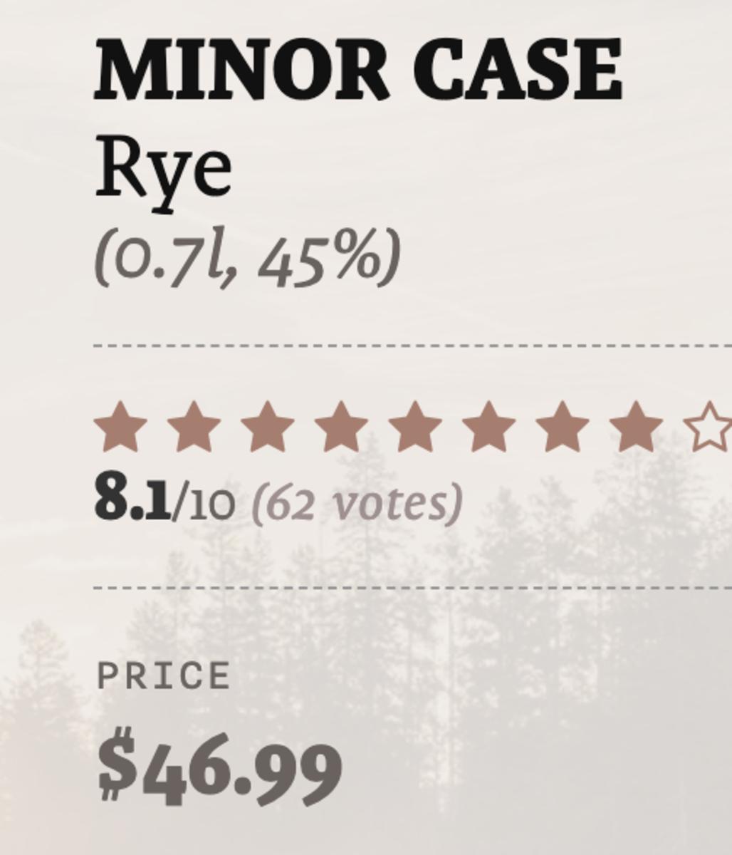 Price at Flaviar