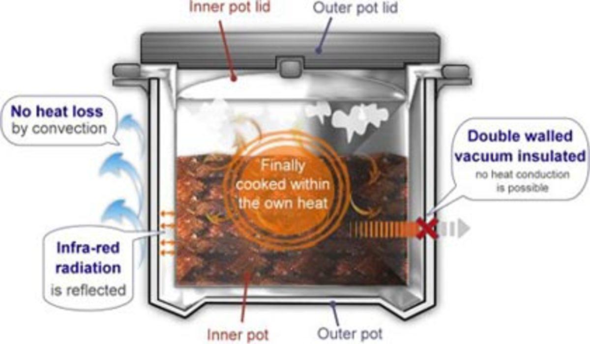 Nồi Ủ (Magic Thermal Cooker) & Ứng Dụng 403125_f520