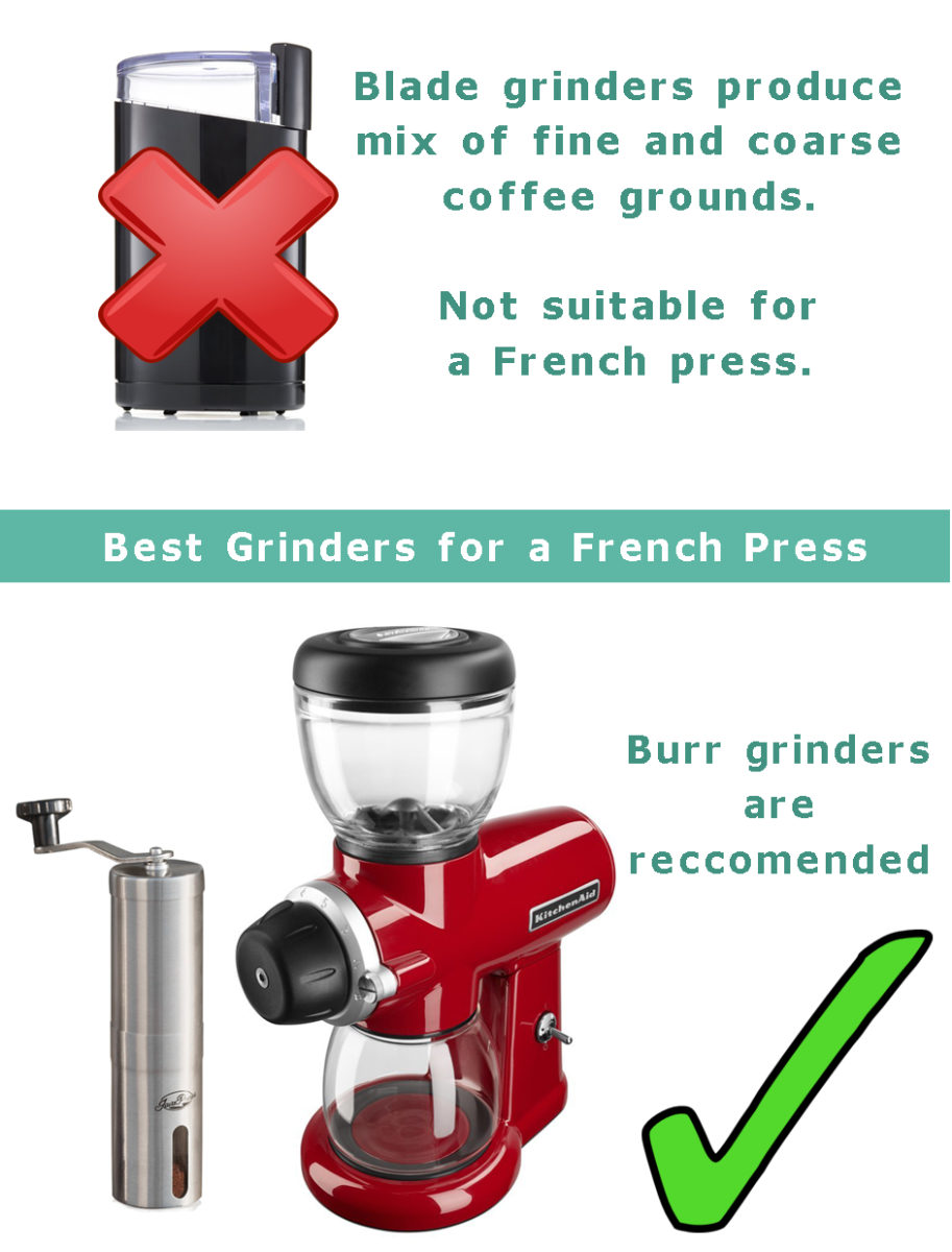 Best grinders for French press