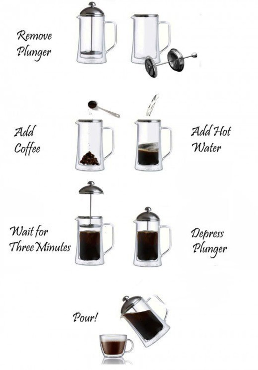 How to Brew Coffee in a French Press.