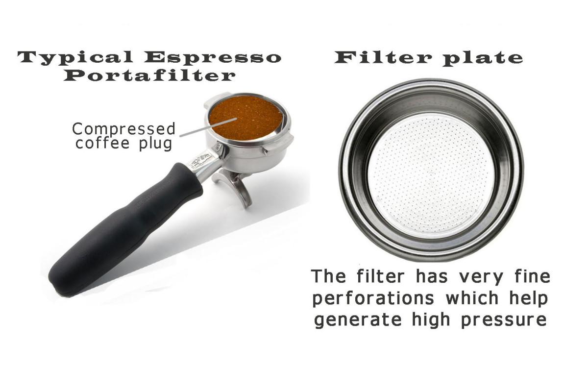 Espresso portafilter showing basal filter plate.