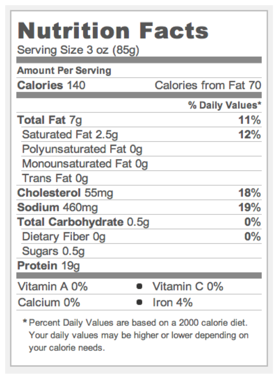 Rotisserie chicken nutrition facts courtesy of fatsecret.com