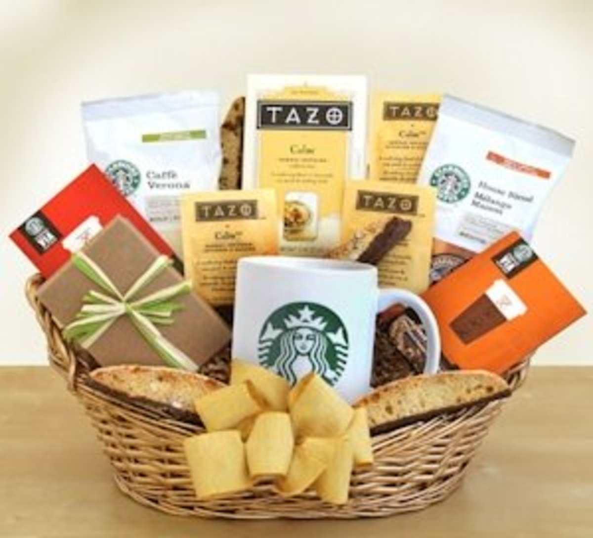 Coffee Gift Basket from All About Gifts & Baskets