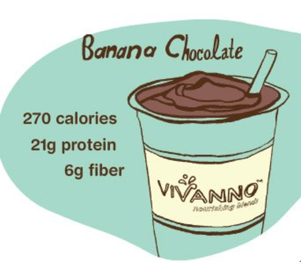 A quick run down of the nutrition facts for a Chocolate Smoothie.