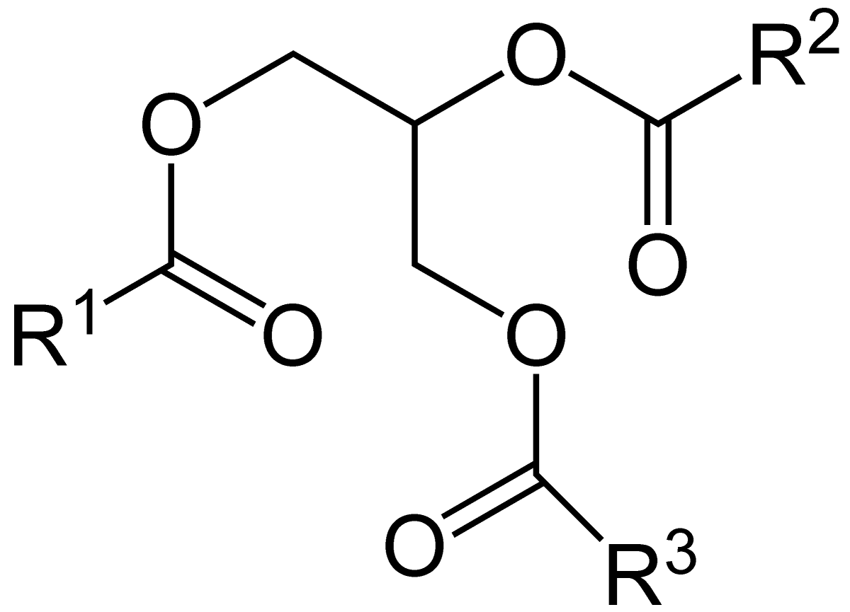 Fat Structural Formulae.  General chemical structure of olive oil: alkyl groups R1,R2,R3