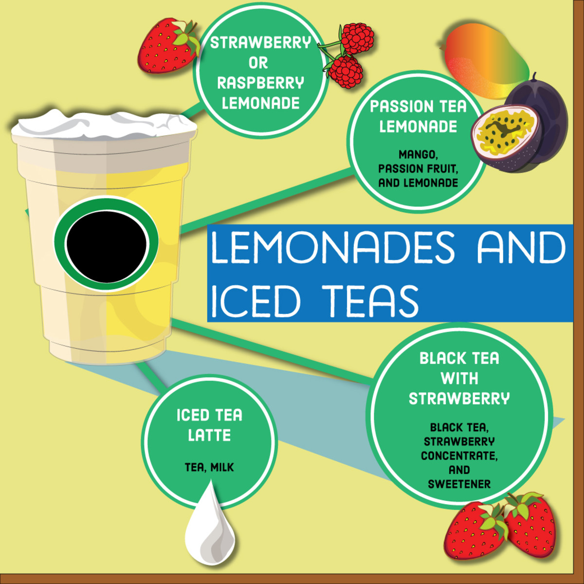 Hot outside? Here are some of the best lemonades and iced teas. You can get any tea as a latte or with strawberry or raspberry concentrate.
