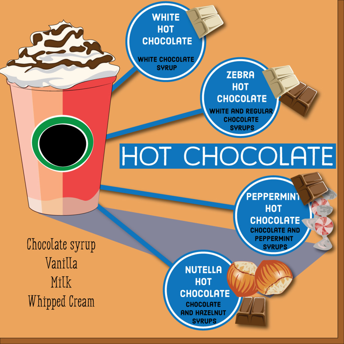 The secret menu for hot chocolates.