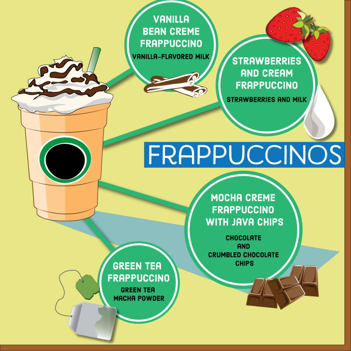 Frappuccinos are one of Starbuck's most famous drinks. Did you know you can get them without coffee?