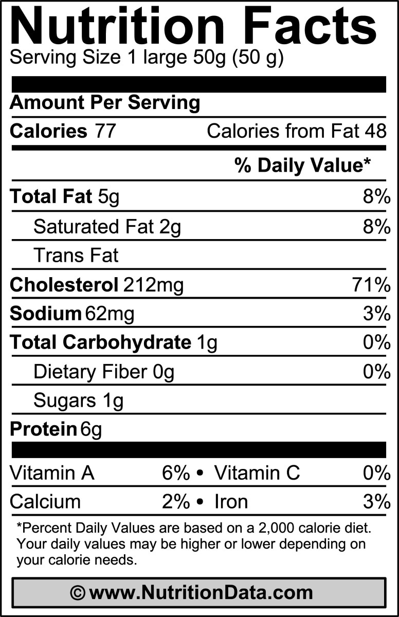 Nutritional data and images courtesy of www.NutritionData.com