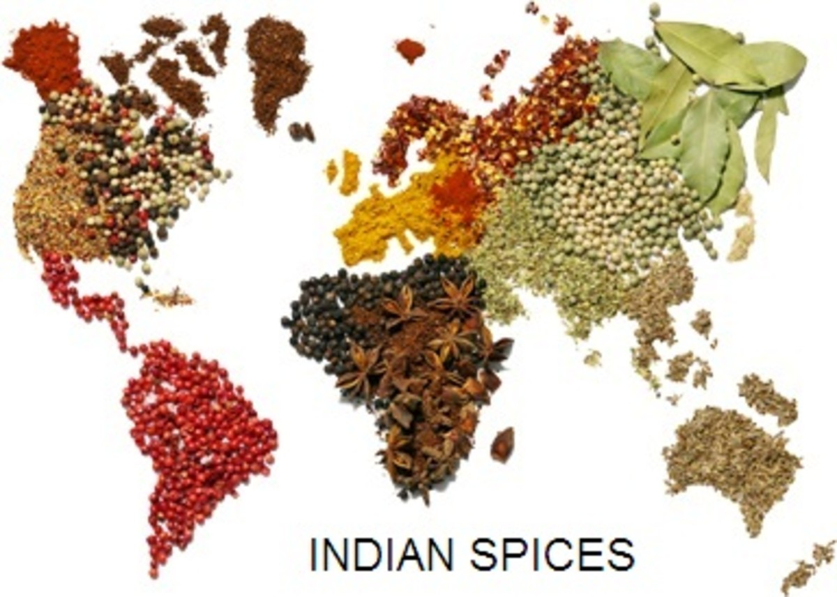 An Indian spice map.