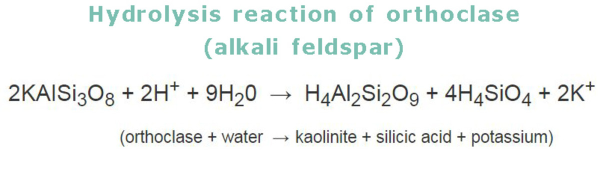 Example of the hydrolysis of an igneous rock: alkali feldspar.