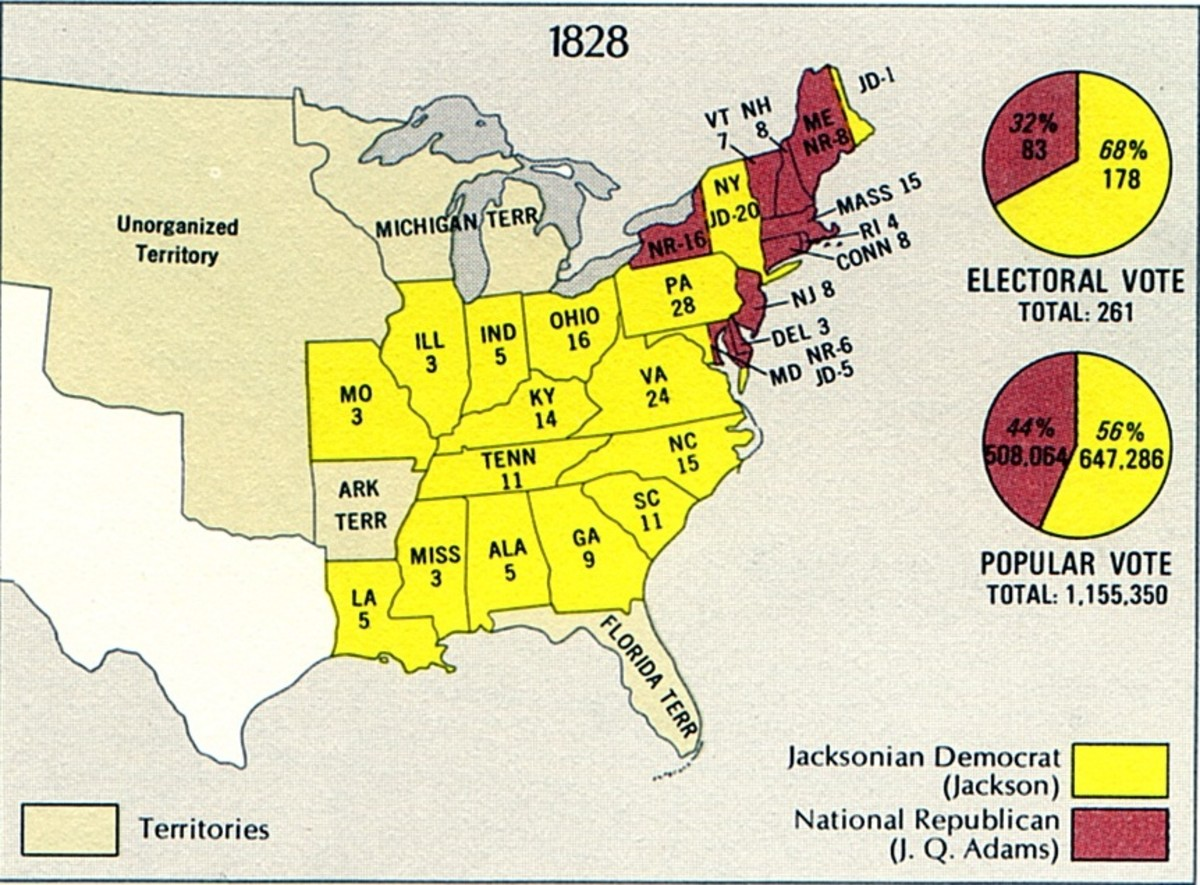 1828 ELECTION RESULTS