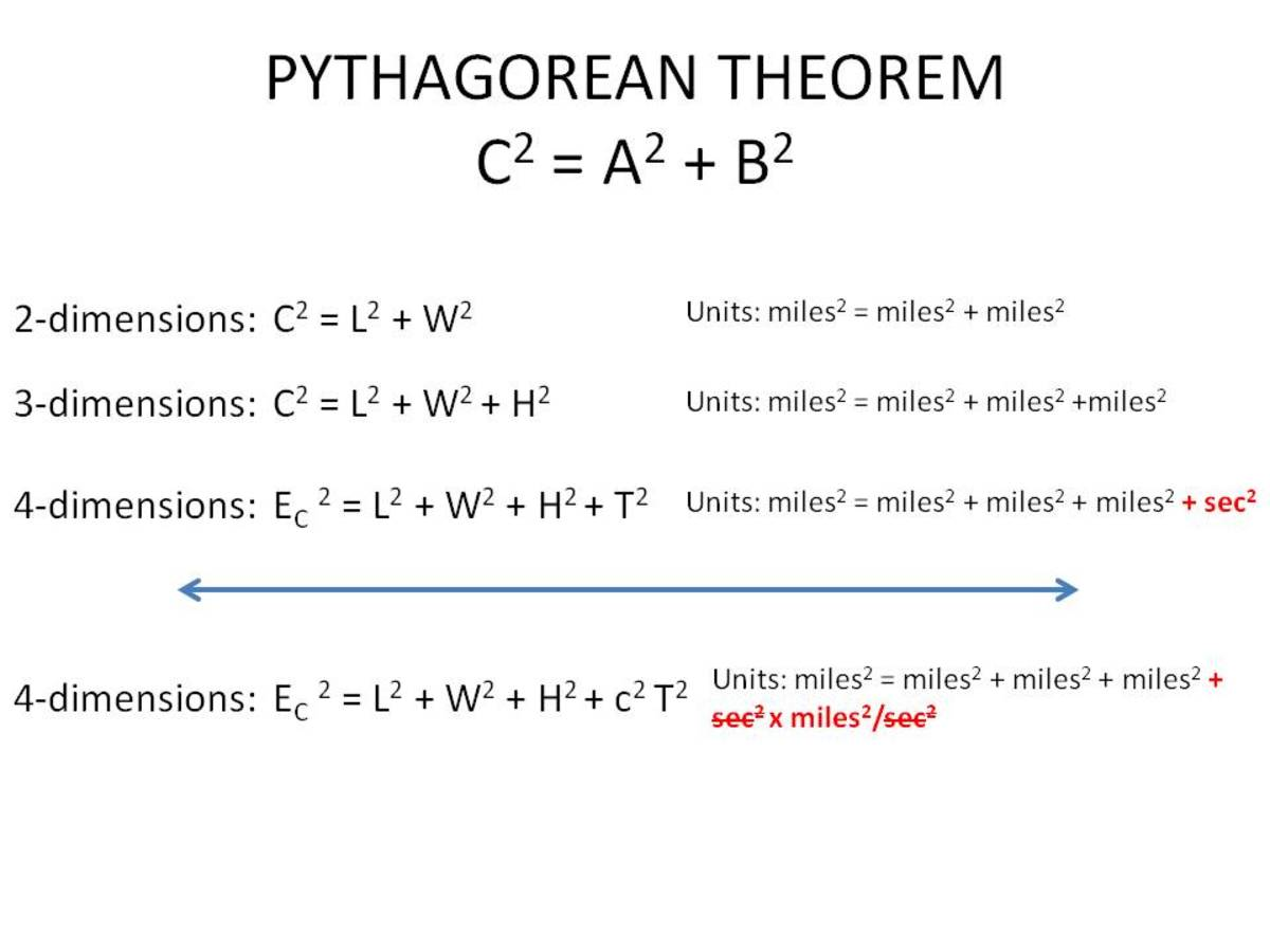 ADDING TIME and UNITS TO PYTHAGOREAN'S THEOREM                CHART 3